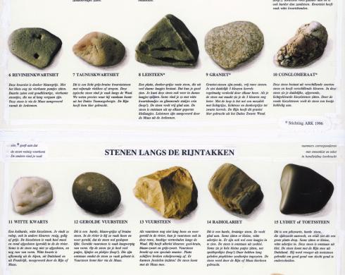 Zoekkaart Stenen langs de Rijntakken